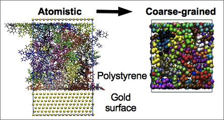 Structure and dynamics of polystyrene films between gold