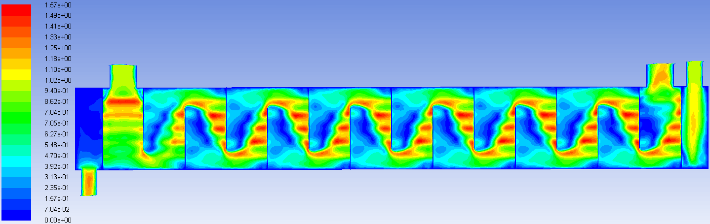 Full Shell and Tube Heat Exchanger - Velocity Contours along the symmetry plane